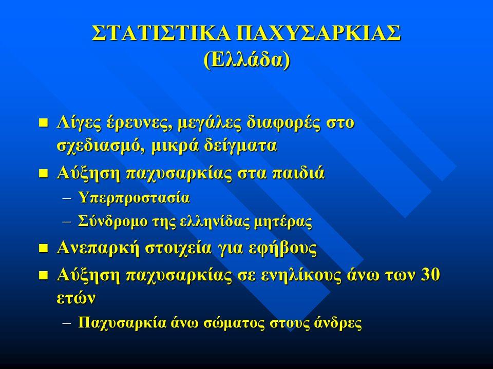 ΣΤΑΤΙΣΤΙΚΑ ΠΑΧΥΣΑΡΚΙΑΣ (Ελλάδα)