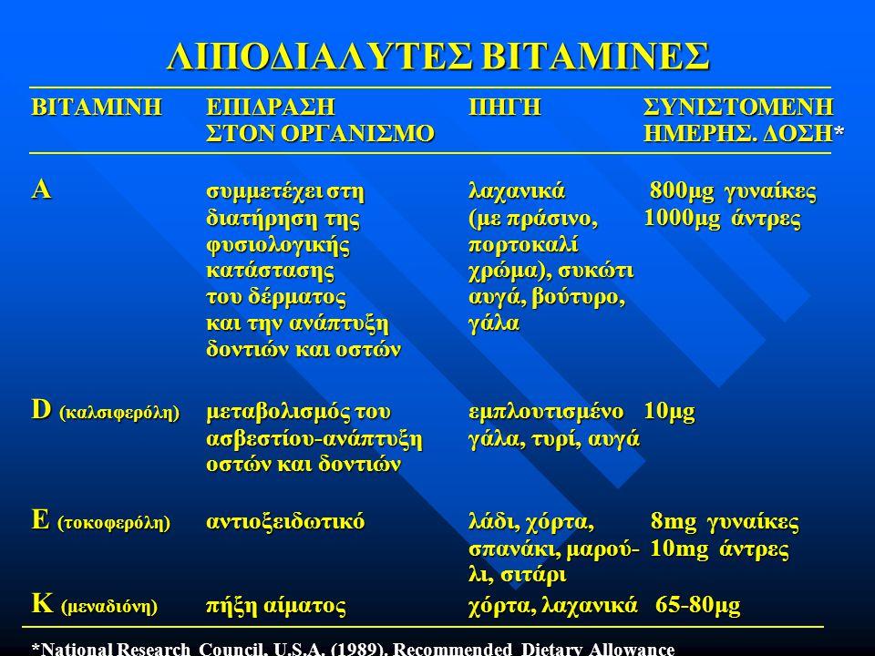 ΛΙΠΟΔΙΑΛΥΤΕΣ ΒΙΤΑΜΙΝΕΣ