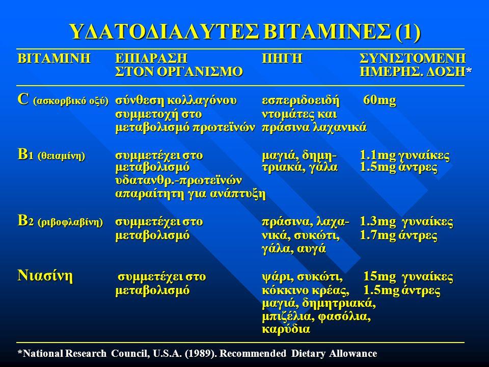 ΥΔΑΤΟΔΙΑΛΥΤΕΣ ΒΙΤΑΜΙΝΕΣ (1)