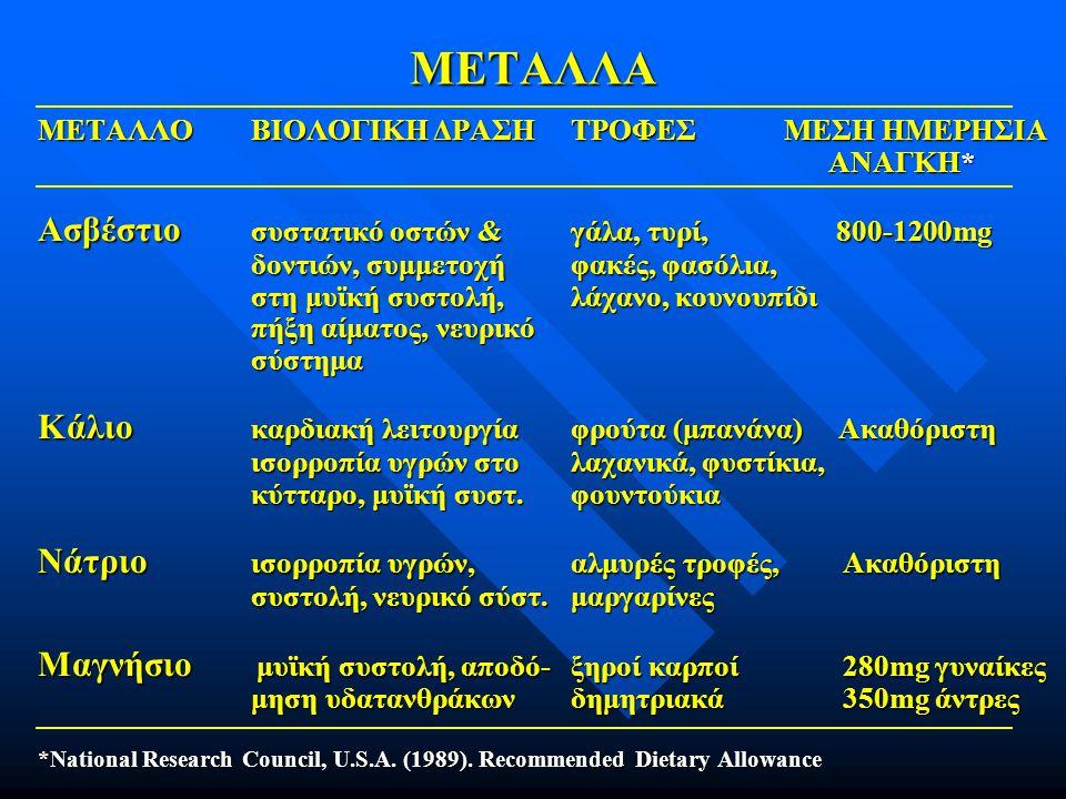 ΜΕΤΑΛΛΑ Ασβέστιο συστατικό οστών & γάλα, τυρί, 800-1200mg