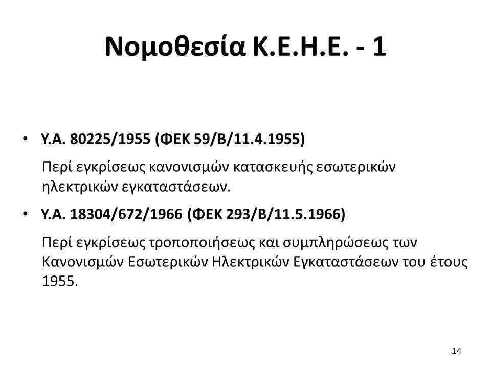 Νομοθεσία Κ.Ε.Η.Ε. - 1 Υ.Α. 80225/1955 (ΦΕΚ 59/Β/11.4.1955)