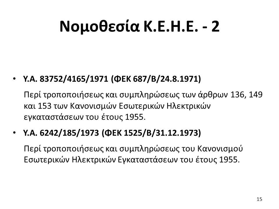 Νομοθεσία Κ.Ε.Η.Ε. - 2 Υ.Α. 83752/4165/1971 (ΦΕΚ 687/Β/24.8.1971)