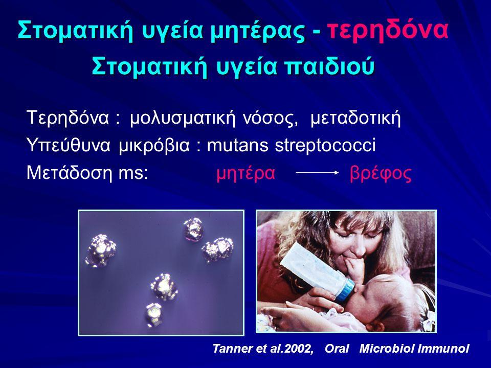 Στοματική υγεία μητέρας - τερηδόνα Στοματική υγεία παιδιού