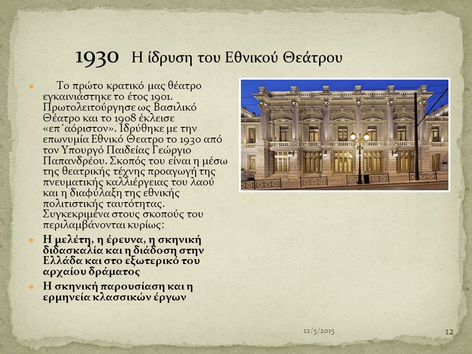 1930 Η ίδρυση του Εθνικού Θεάτρου