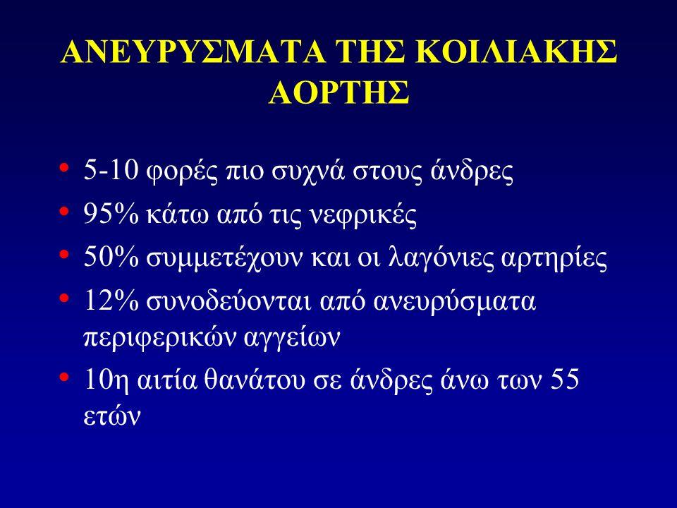 ΑΝΕΥΡΥΣΜΑΤΑ ΤΗΣ ΚΟΙΛΙΑΚΗΣ ΑΟΡΤΗΣ