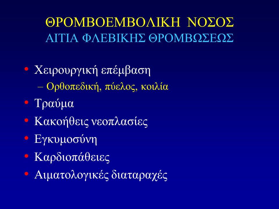 ΘΡΟΜΒΟΕΜΒΟΛΙΚΗ ΝΟΣΟΣ ΑΙΤΙΑ ΦΛΕΒΙΚΗΣ ΘΡΟΜΒΩΣΕΩΣ