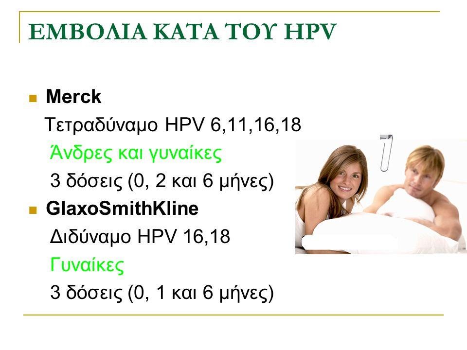 ΕΜΒΟΛΙΑ ΚΑΤΑ ΤΟΥ HPV Merck Τετραδύναμο HPV 6,11,16,18