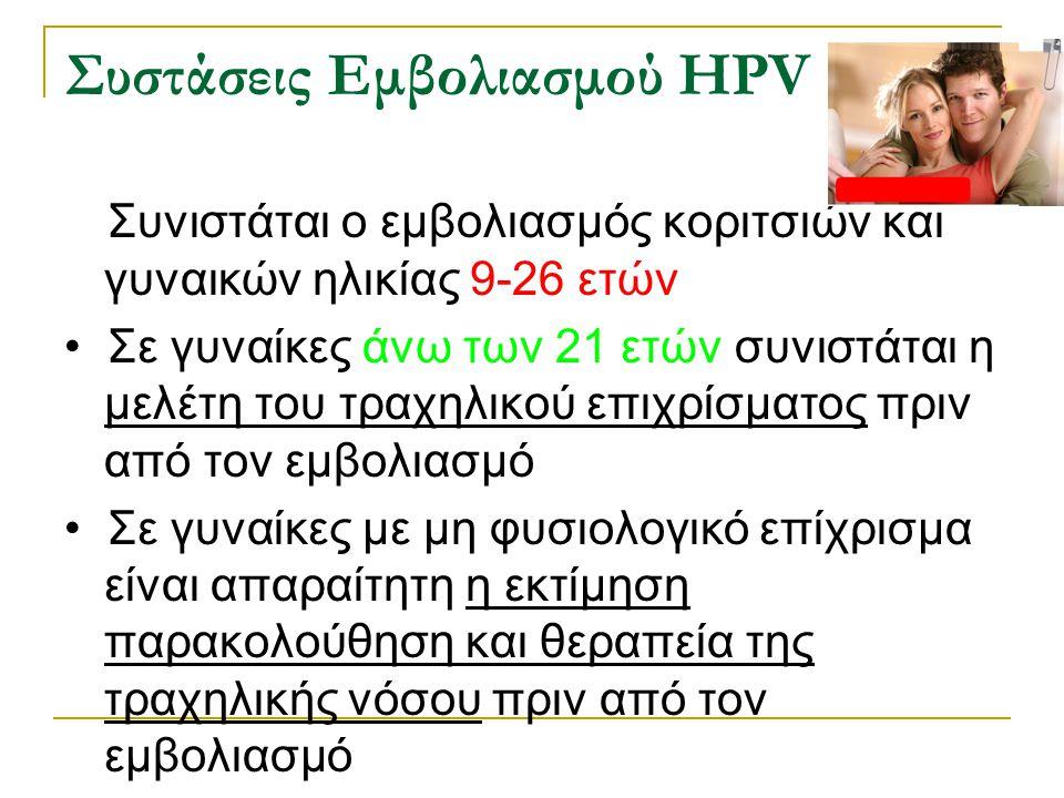 Συστάσεις Εμβολιασμού HPV