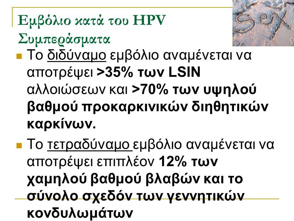 Εμβόλιο κατά του HPV Συμπεράσματα