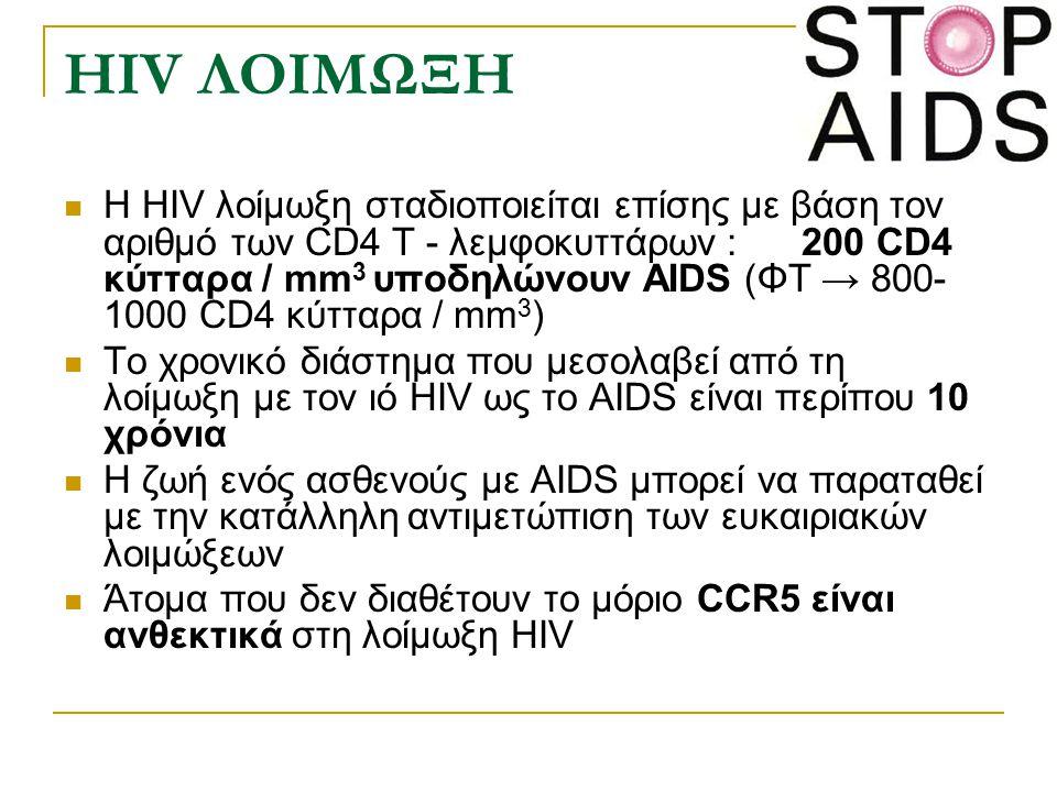 HIV ΛΟΙΜΩΞΗ