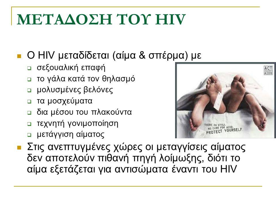 ΜΕΤΑΔΟΣΗ ΤΟΥ HIV Ο HIV μεταδίδεται (αίμα & σπέρμα) με