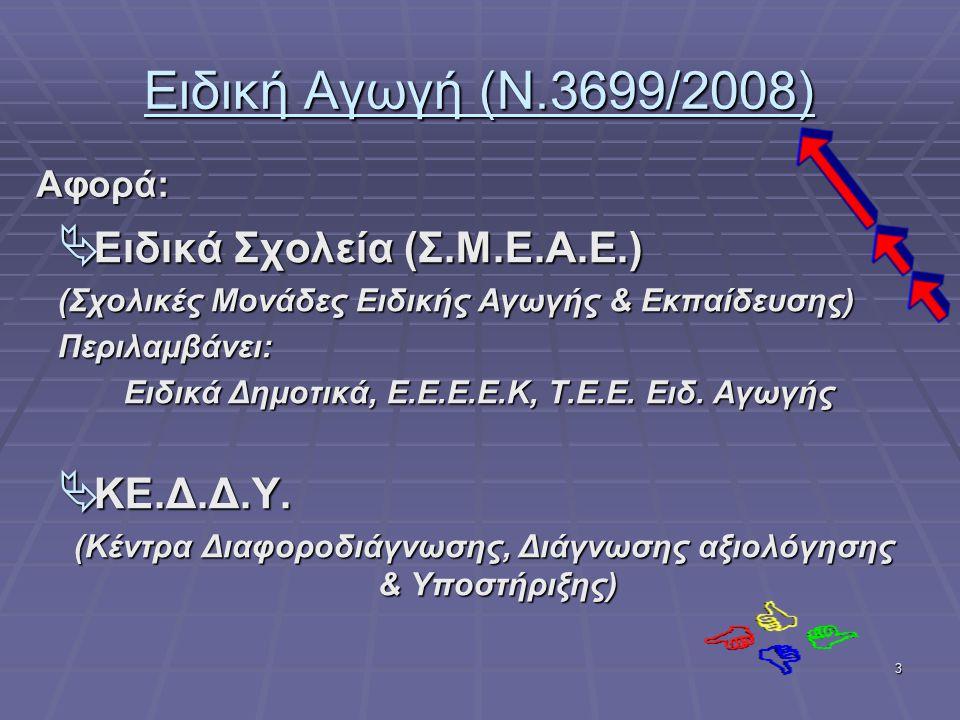 Ειδική Αγωγή (Ν.3699/2008) Ειδικά Σχολεία (Σ.Μ.Ε.Α.Ε.) ΚΕ.Δ.Δ.Υ.