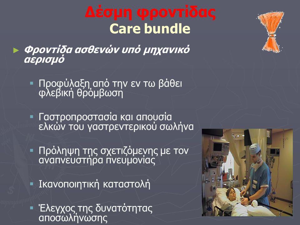 Δέσμη φροντίδας Care bundle