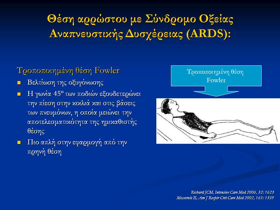 Θέση αρρώστου με Σύνδρομο Οξείας Αναπνευστικής Δυσχέρειας (ARDS):