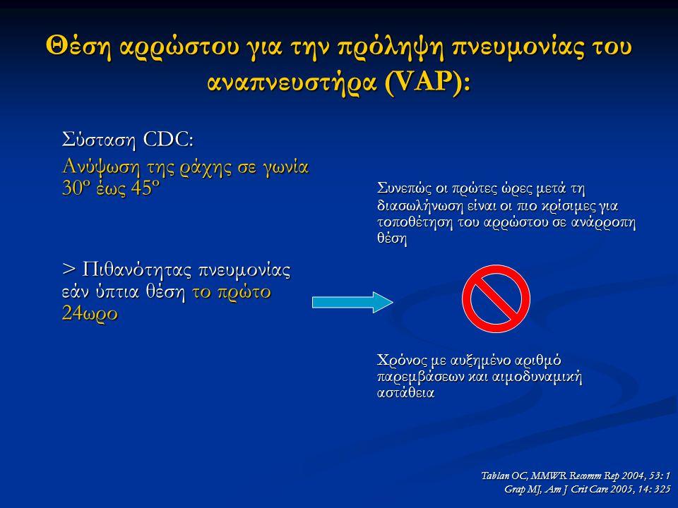 Θέση αρρώστου για την πρόληψη πνευμονίας του αναπνευστήρα (VAP):