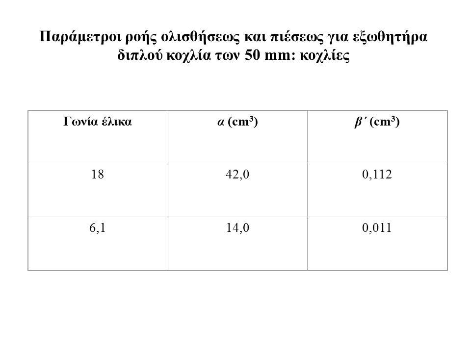Παράμετροι ροής ολισθήσεως και πιέσεως για εξωθητήρα διπλού κοχλία των 50 mm: κοχλίες