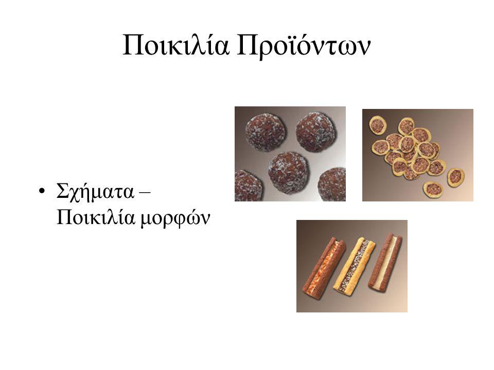Ποικιλία Προϊόντων Σχήματα – Ποικιλία μορφών