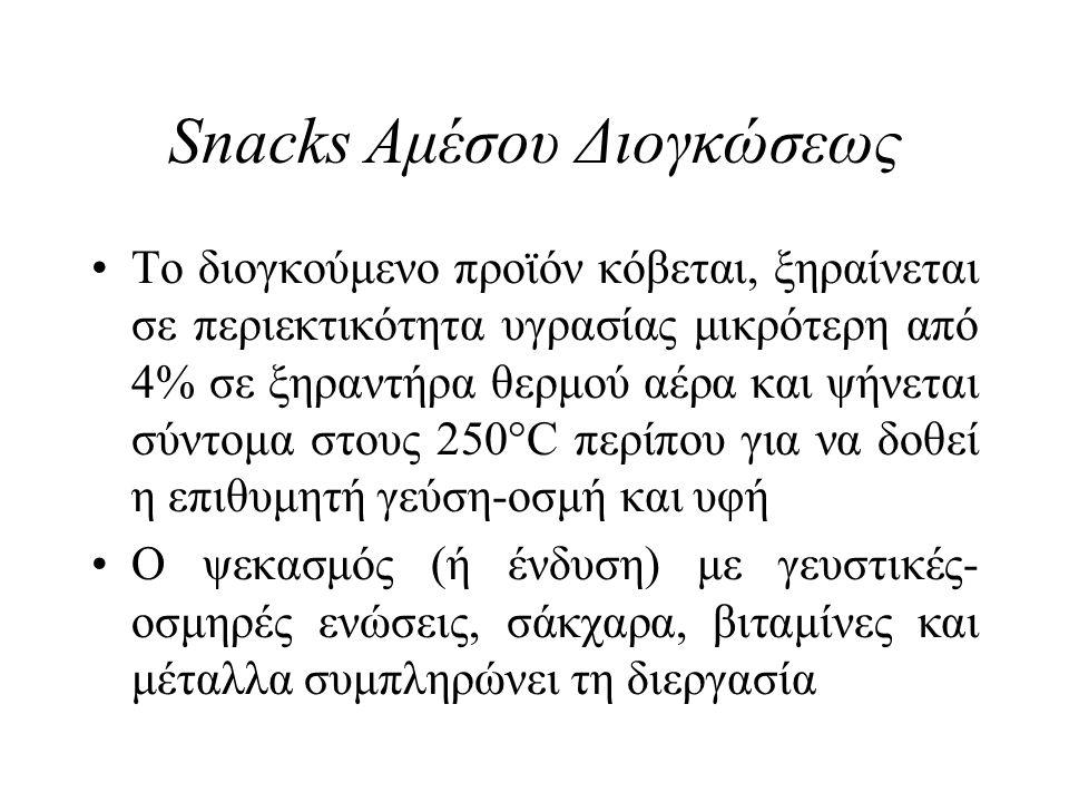 Snacks Αμέσου Διογκώσεως