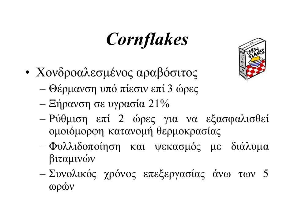 Cornflakes Χονδροαλεσμένος αραβόσιτος Θέρμανση υπό πίεσιν επί 3 ώρες