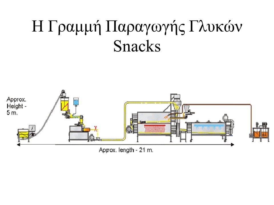 Η Γραμμή Παραγωγής Γλυκών Snacks
