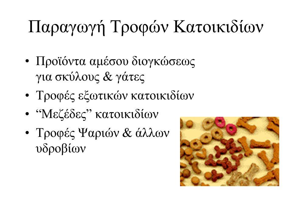 Παραγωγή Τροφών Κατοικιδίων