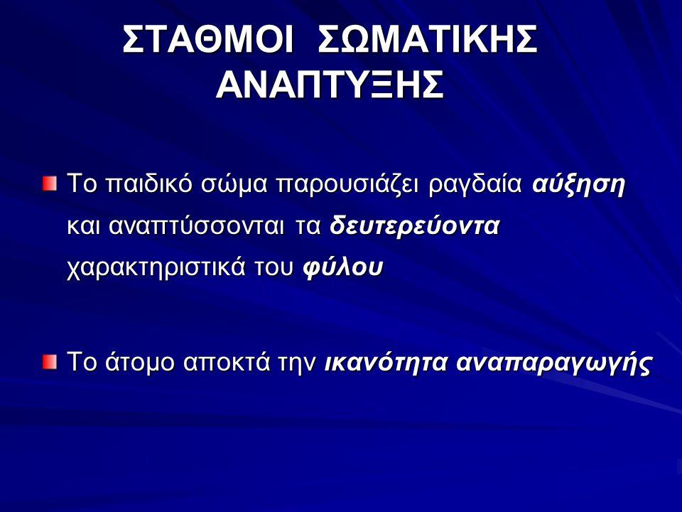 ΣΤΑΘΜΟΙ ΣΩΜΑΤΙΚΗΣ ΑΝΑΠΤΥΞΗΣ