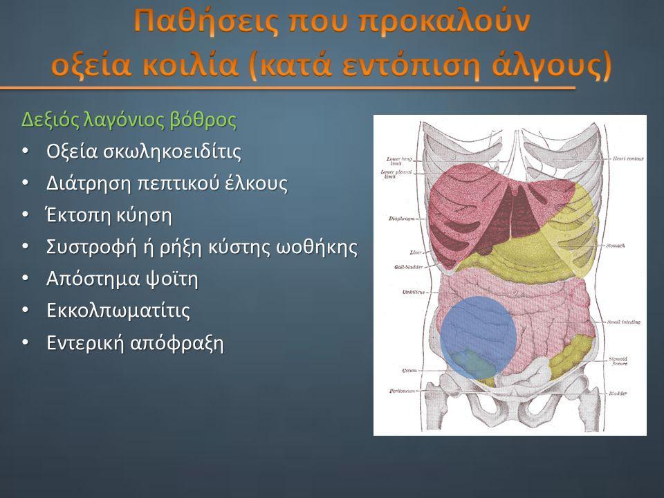 Παθήσεις που προκαλούν οξεία κοιλία (κατά εντόπιση άλγους)