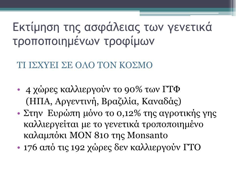 Εκτίμηση της ασφάλειας των γενετικά τροποποιημένων τροφίμων