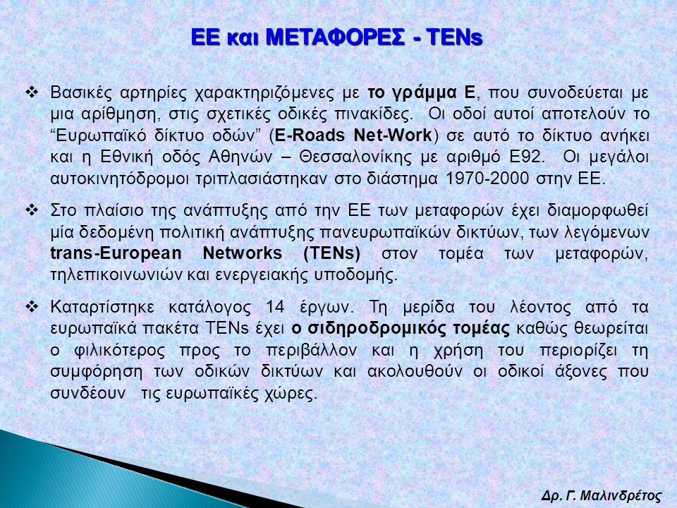 ΕΕ και ΜΕΤΑΦΟΡΕΣ - ΤΕΝs