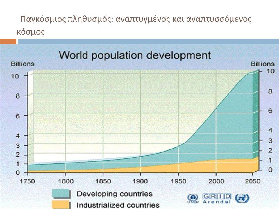 Παγκόσμιος πληθυσμός: αναπτυγμένος και αναπτυσσόμενος κόσμος