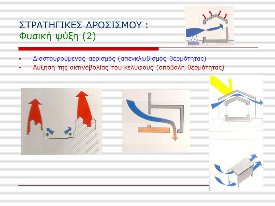ΣΤΡΑΤΗΓΙΚΕΣ ΔΡΟΣΙΣΜΟΥ : Φυσική ψύξη (2)