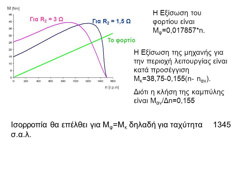 Ισορροπία θα επέλθει για Μφ=Μκ δηλαδή για ταχύτητα 1345 σ.α.λ.