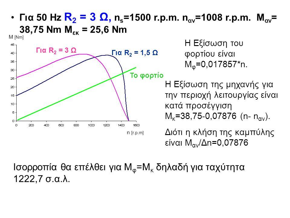 Ισορροπία θα επέλθει για Μφ=Μκ δηλαδή για ταχύτητα 1222,7 σ.α.λ.