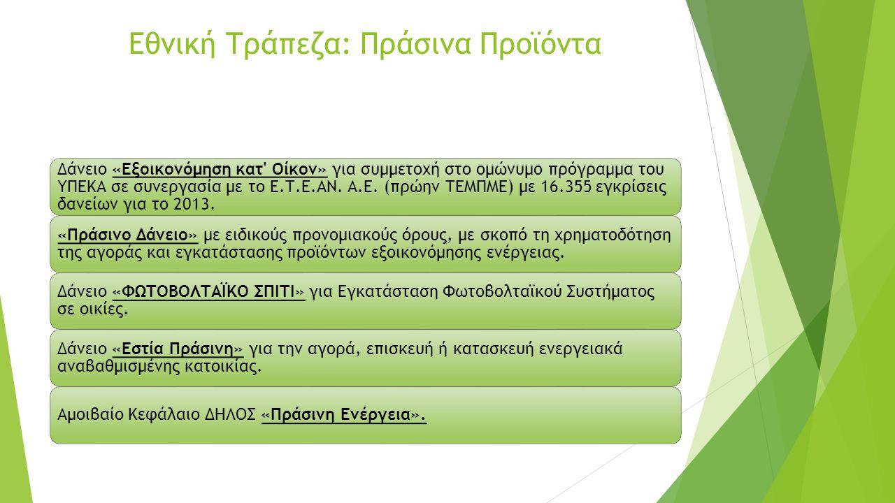 Εθνική Τράπεζα: Πράσινα Προϊόντα