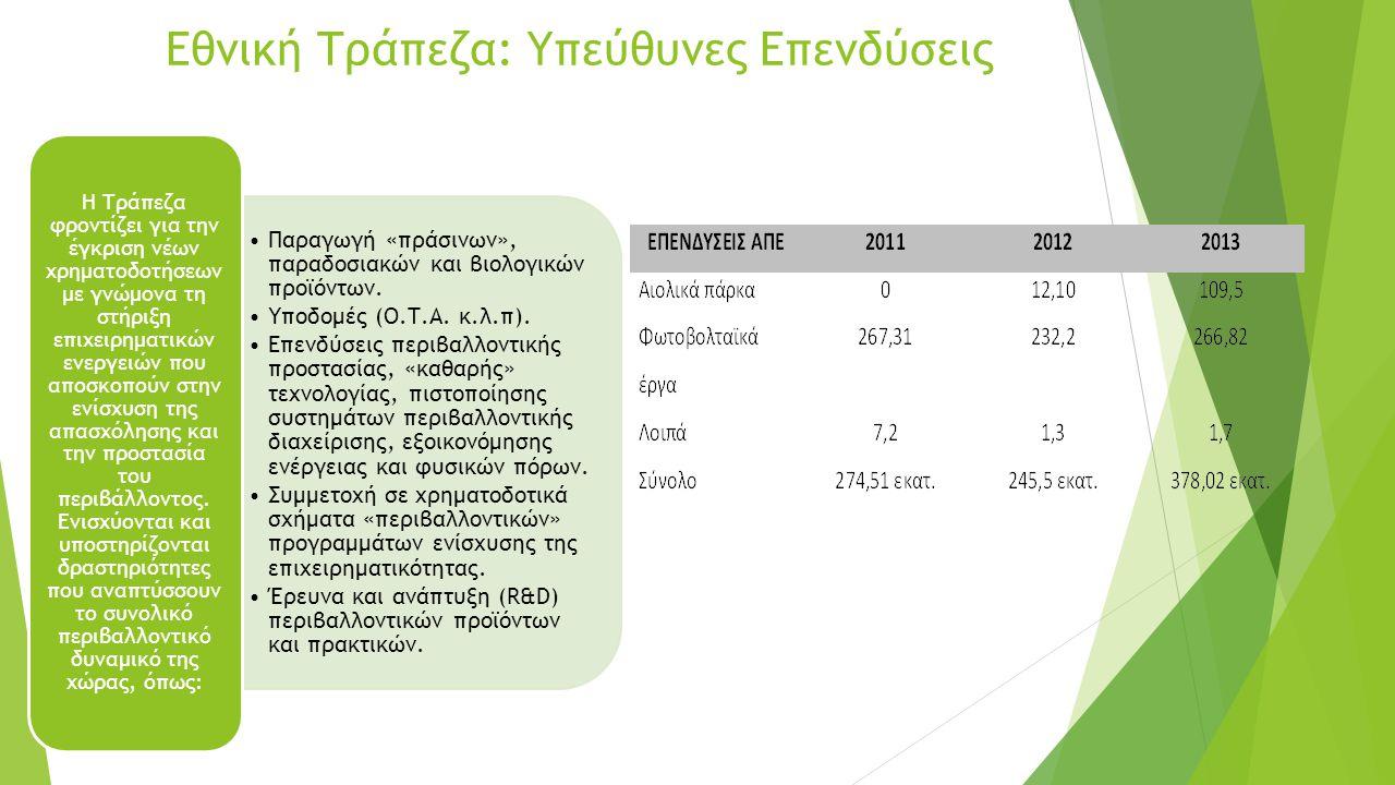 Εθνική Τράπεζα: Υπεύθυνες Επενδύσεις