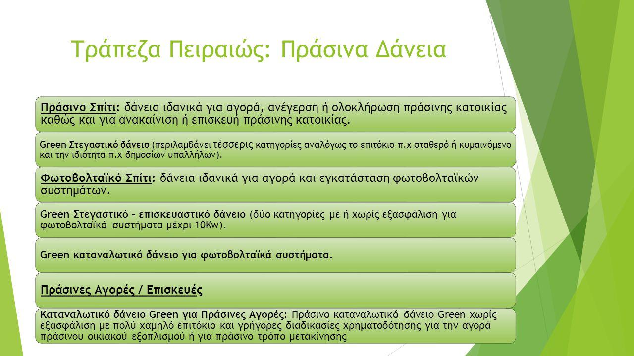 Τράπεζα Πειραιώς: Πράσινα Δάνεια
