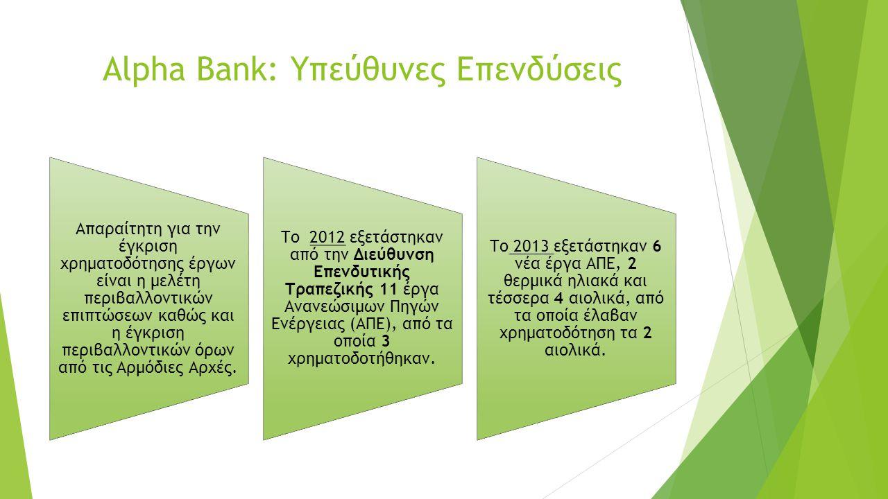 Alpha Bank: Υπεύθυνες Επενδύσεις