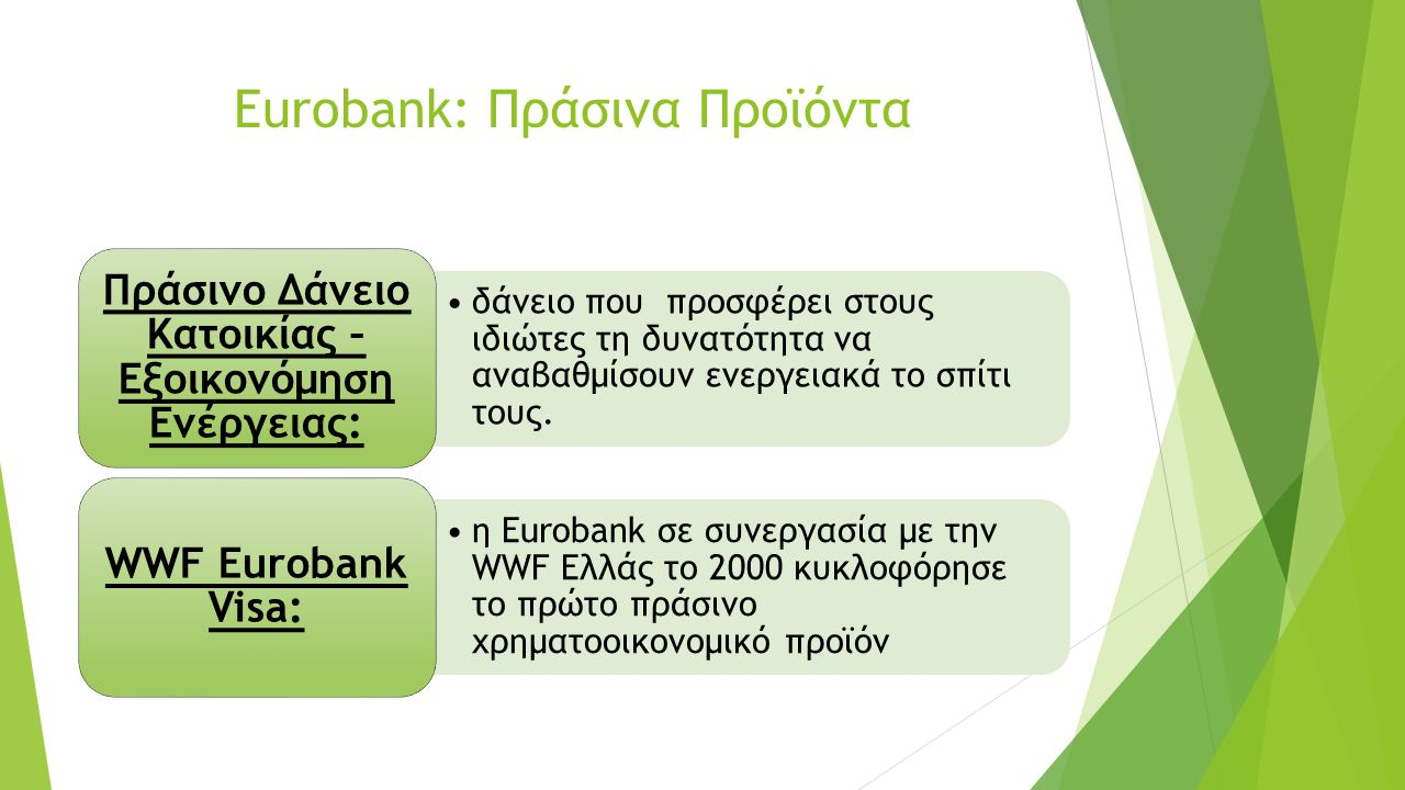Eurobank: Πράσινα Προϊόντα