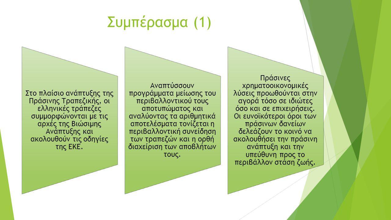 Συμπέρασμα (1)
