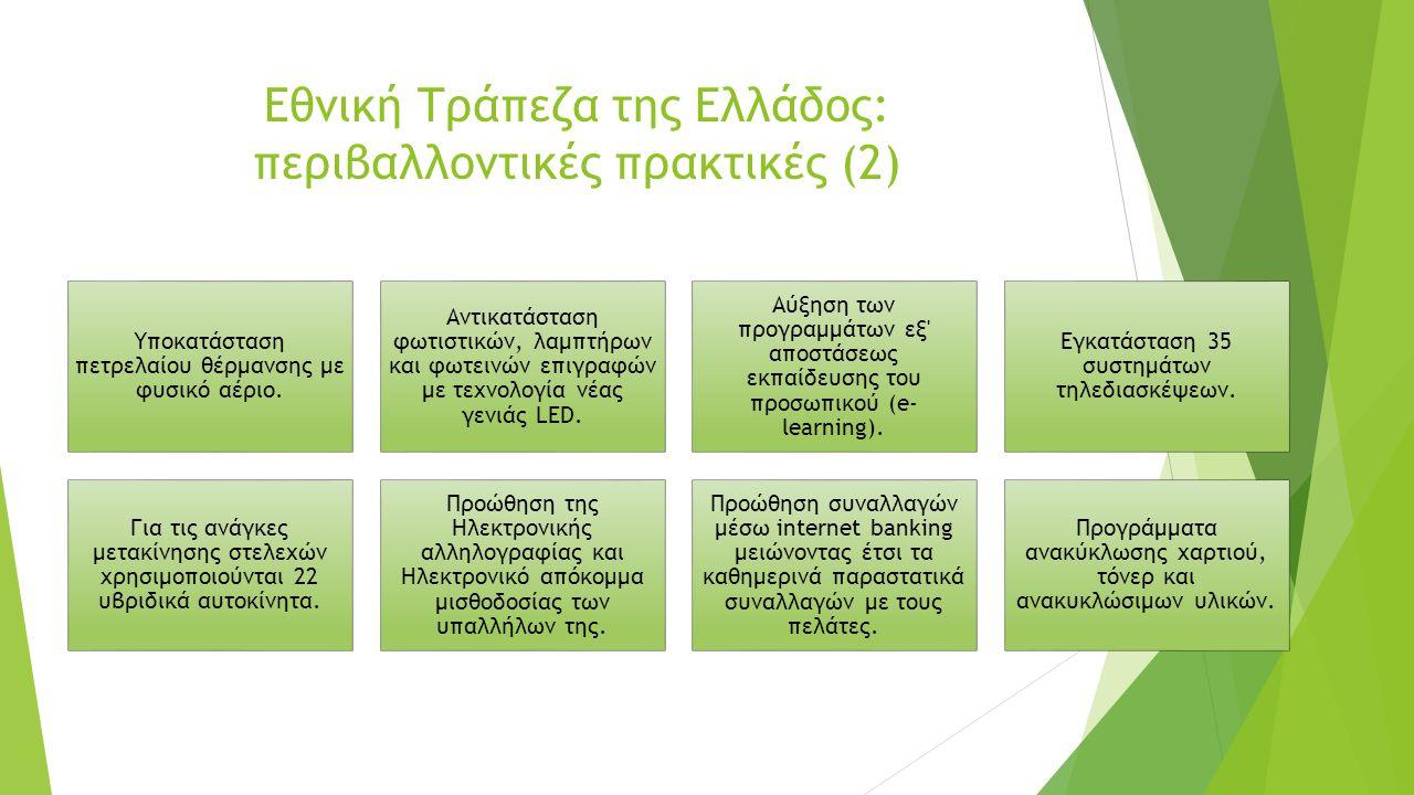 Εθνική Τράπεζα της Ελλάδος: περιβαλλοντικές πρακτικές (2)