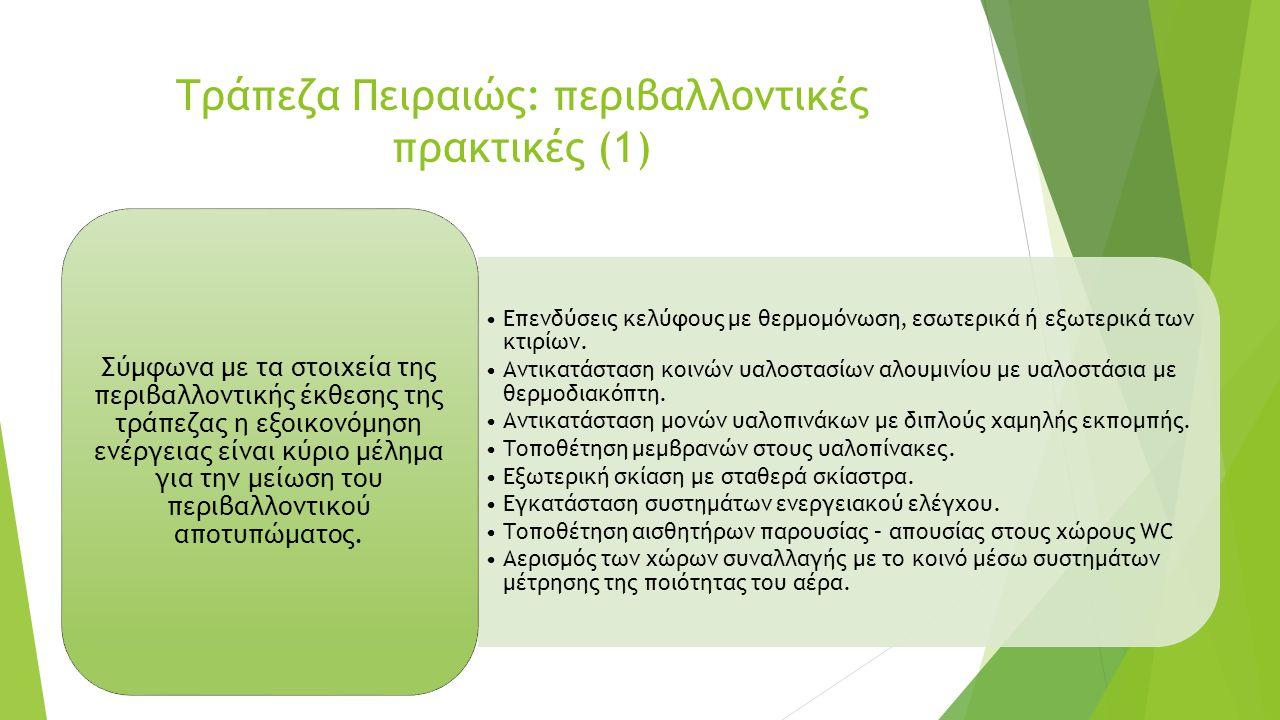 Τράπεζα Πειραιώς: περιβαλλοντικές πρακτικές (1)