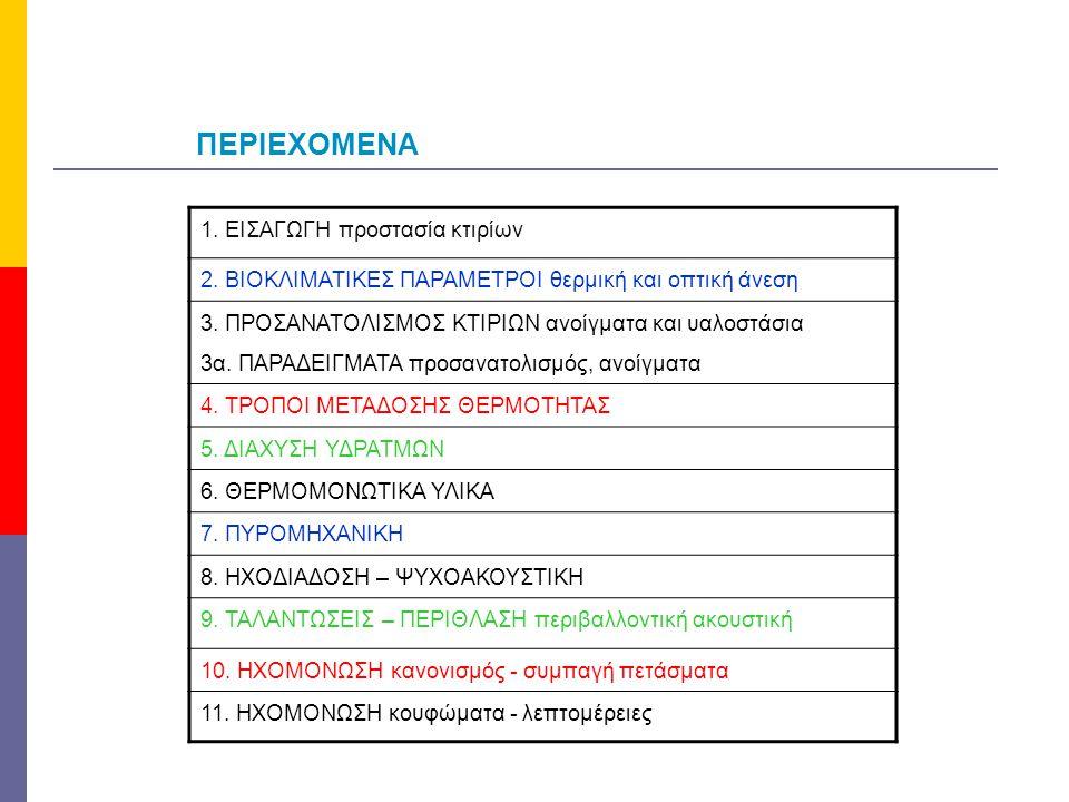 ΠΕΡΙΕΧΟΜΕΝΑ 1. ΕΙΣΑΓΩΓΗ προστασία κτιρίων