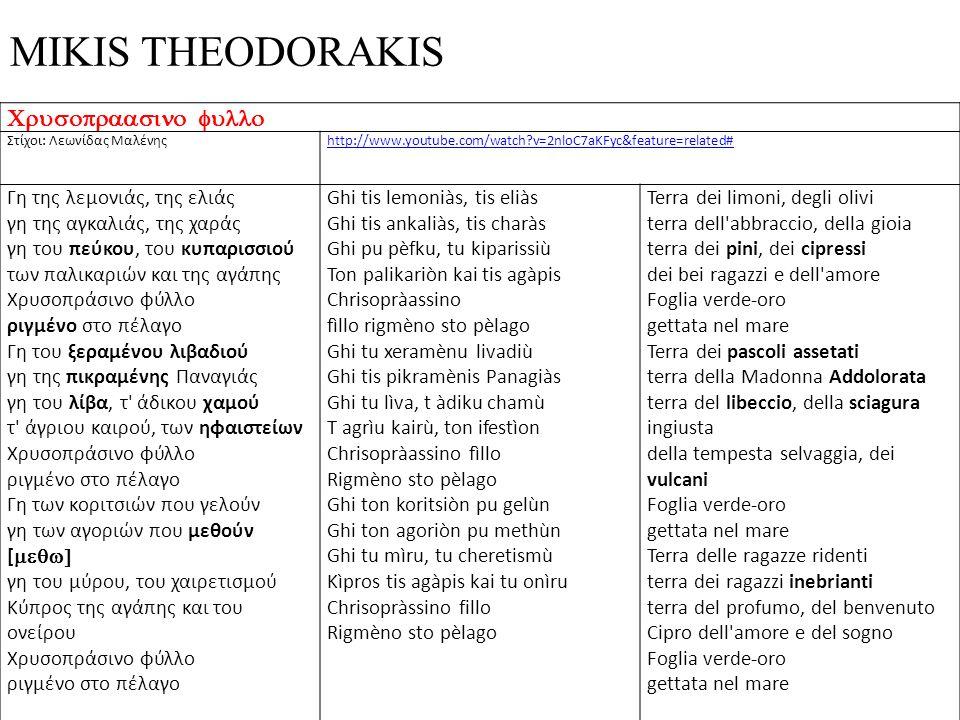 MIKIS THEODORAKIS Crusopraasino fullo Γη της λεμονιάς, της ελιάς
