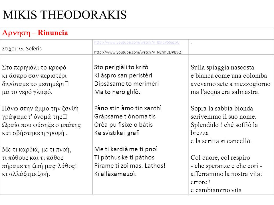 MIKIS THEODORAKIS Arnhsh - Rinuncia Στο περιγιάλι το κρυφό