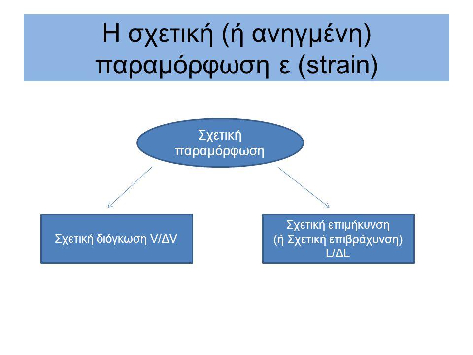 Η σχετική (ή ανηγμένη) παραμόρφωση ε (strain)