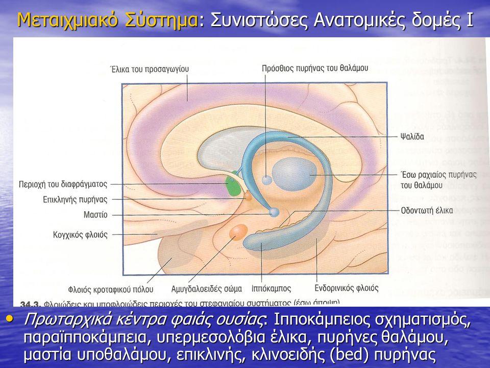 Μεταιχμιακό Σύστημα: Συνιστώσες Ανατομικές δομές Ι