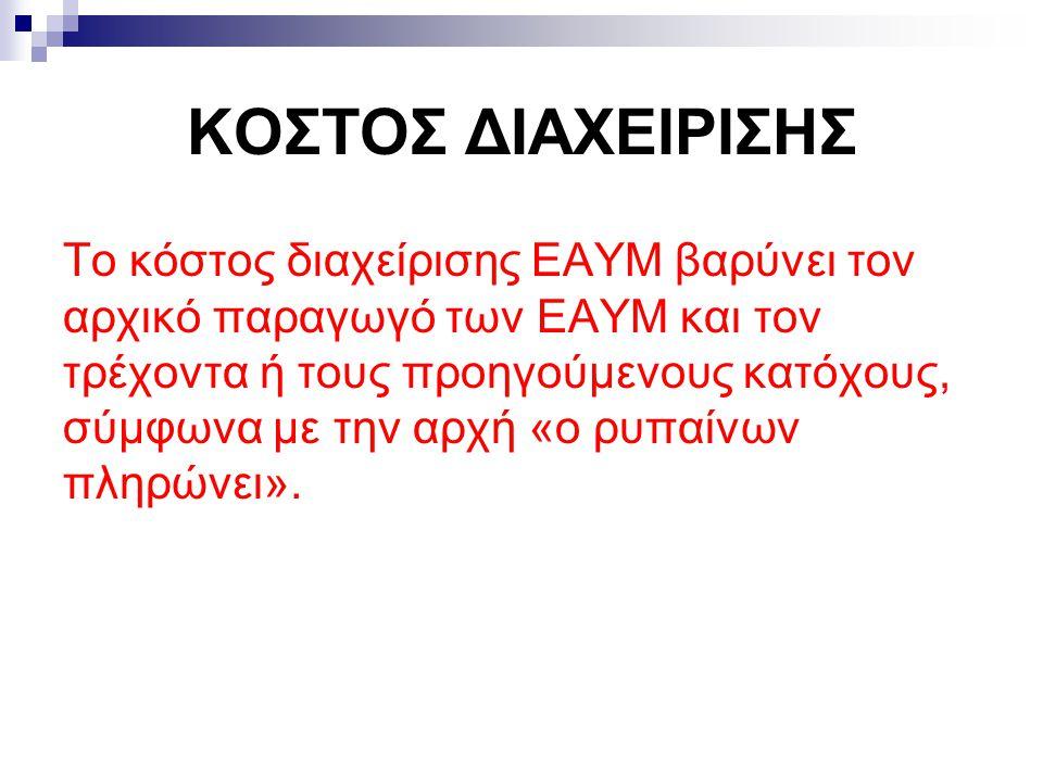 ΚΟΣΤΟΣ ΔΙΑΧΕΙΡΙΣΗΣ