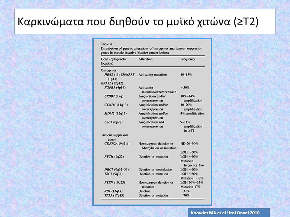 Καρκινώματα που διηθούν το μυϊκό χιτώνα (≥Τ2)