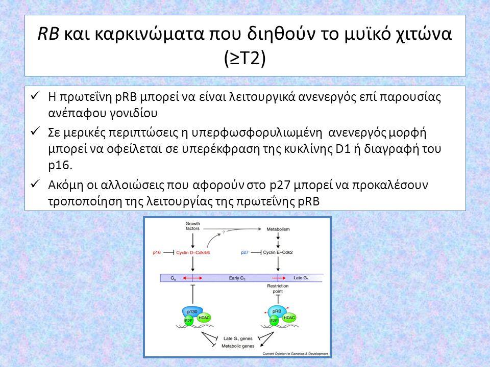 RB και καρκινώματα που διηθούν το μυϊκό χιτώνα (≥T2)