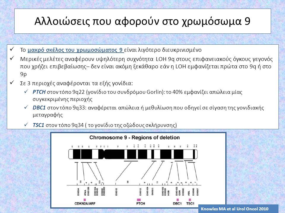Αλλοιώσεις που αφορούν στο χρωμόσωμα 9